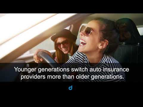 2021 Auto Insurance Shopping Trends