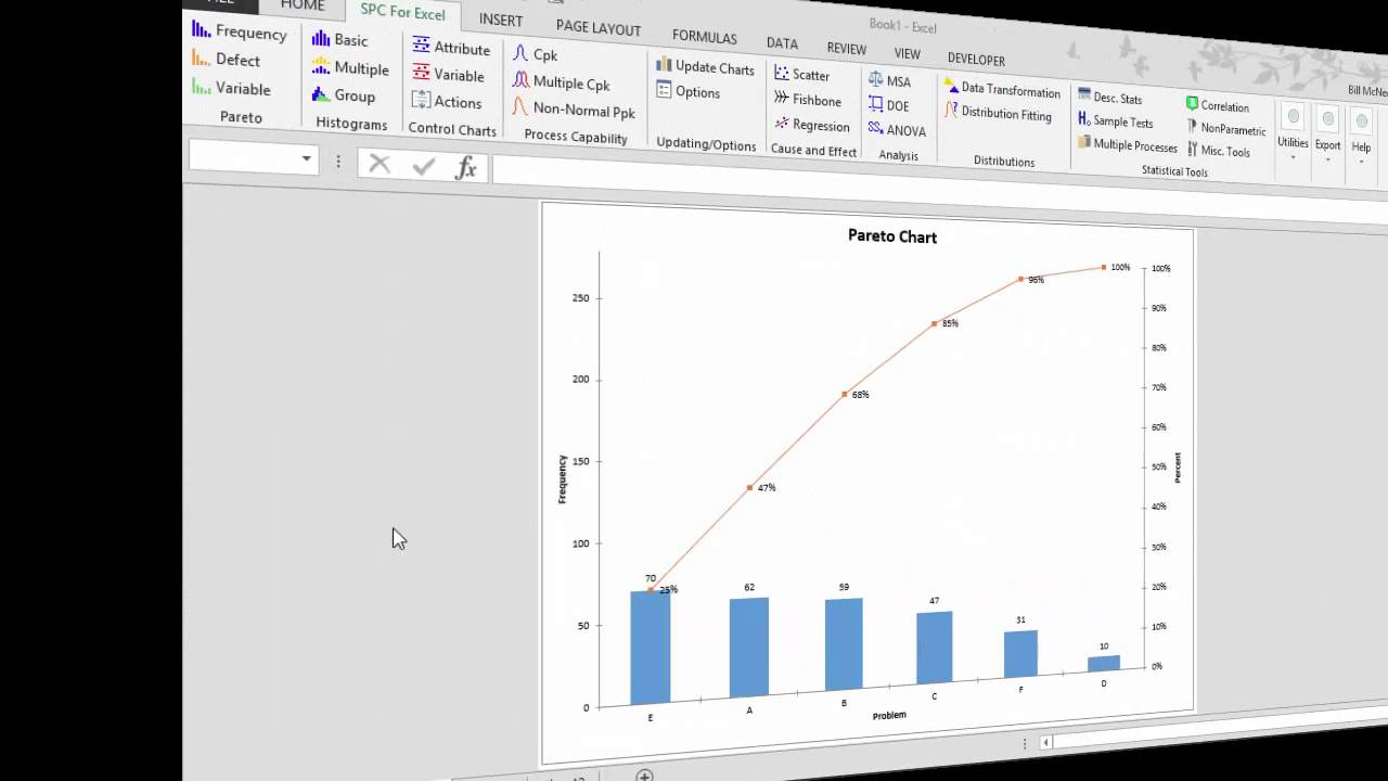 Pareto charts using spc for excel youtube pareto charts using spc for excel geenschuldenfo Images