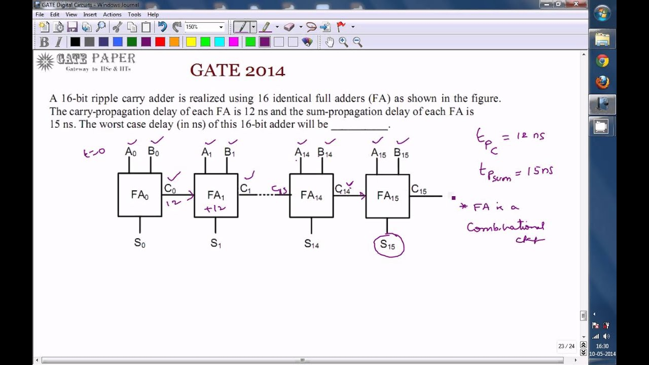 Gate 2014 Ece Worst Case Propagation Delay Of 16 Bit Ripple Carry Thus A 1bit Full Adder Can Be Realized By The Following Circuit