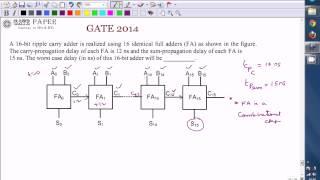 GATE 2014 ECE Worst case propagation delay of 16 bit ripple carry adder