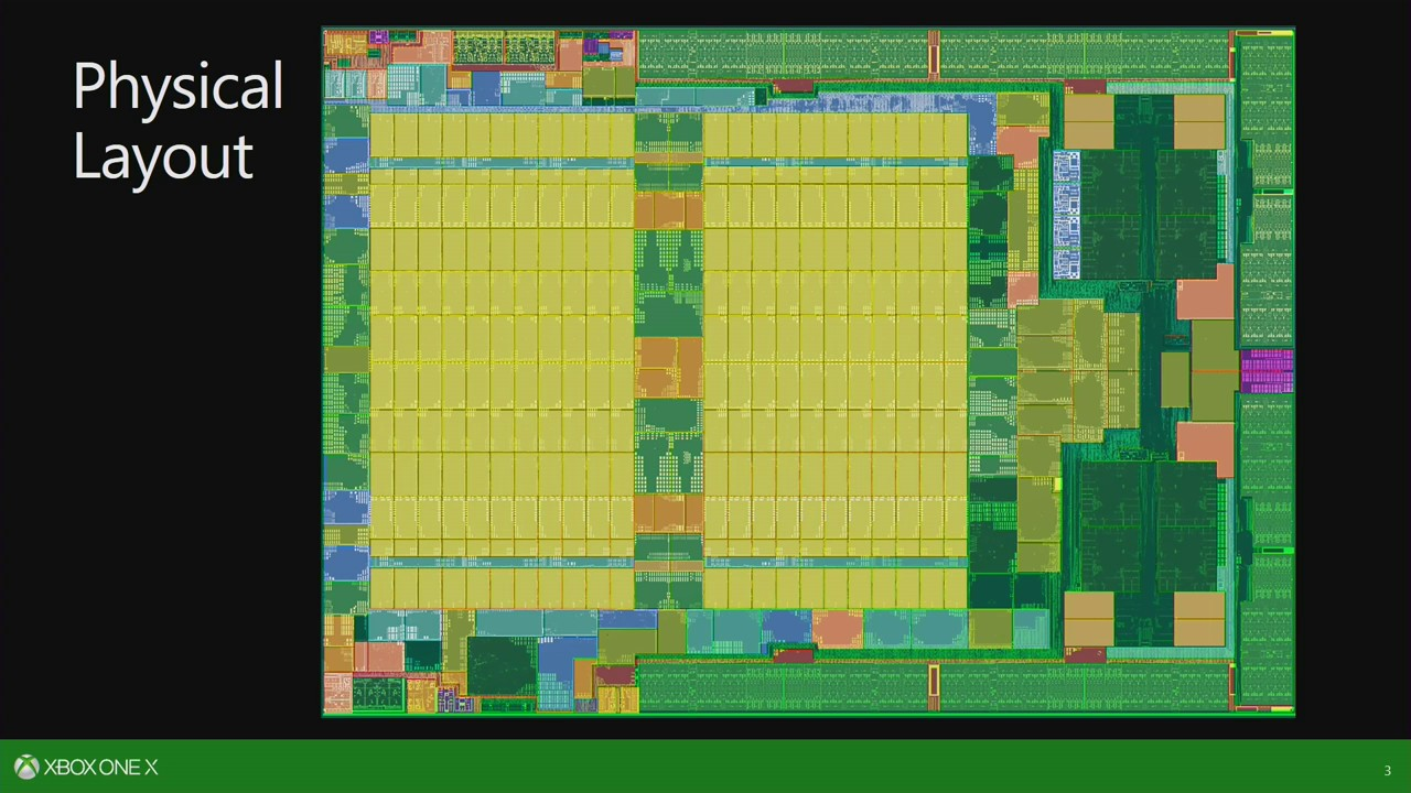 HC29 (2017)   Hot Chips: A Symposium on High Performance Chips