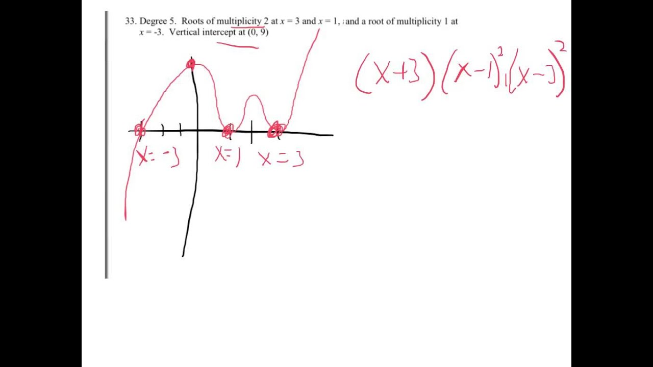 writing polynomial functions Explains the connection between a polynomial's zeroes and its equation also demonstrates how to find the equation from the zeroes.