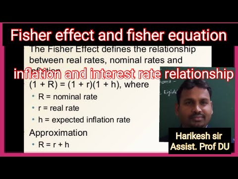 Fisher Effect And Fisher Equation  / Relationship With Interest Rate And Inflation Rate.