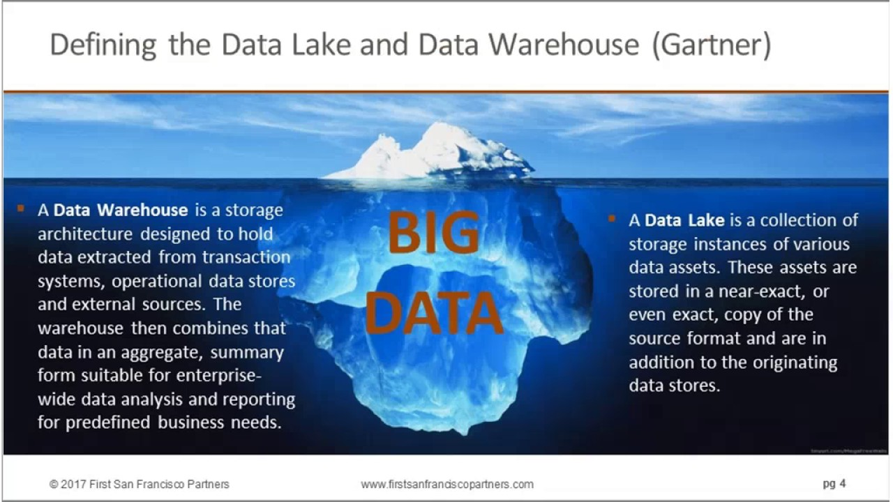 Di Amp A Webinar Data Lake Vs Data Warehouse Youtube