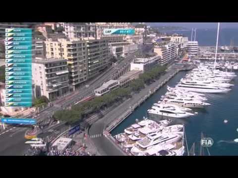 Formula E - Monaco Highlights