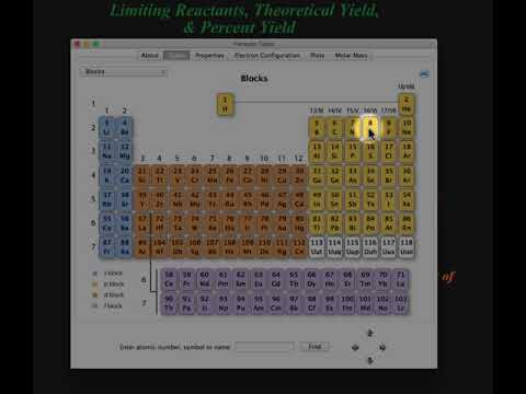 Limiting Reactants, Theoretical, and Percent Yield Concept Video