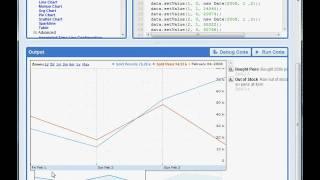 Google Visualization API + SharePoint = Presentation Dashboard