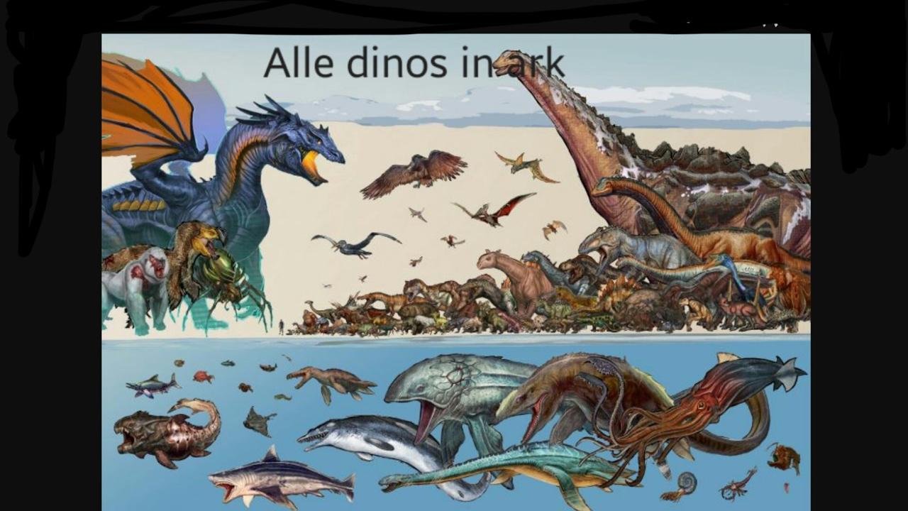 Alle Dinos