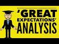 'Great Expectations' Theme Analysis: Growing Up