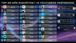 Top 25 más suscritos + 5 YouTubers preferidos