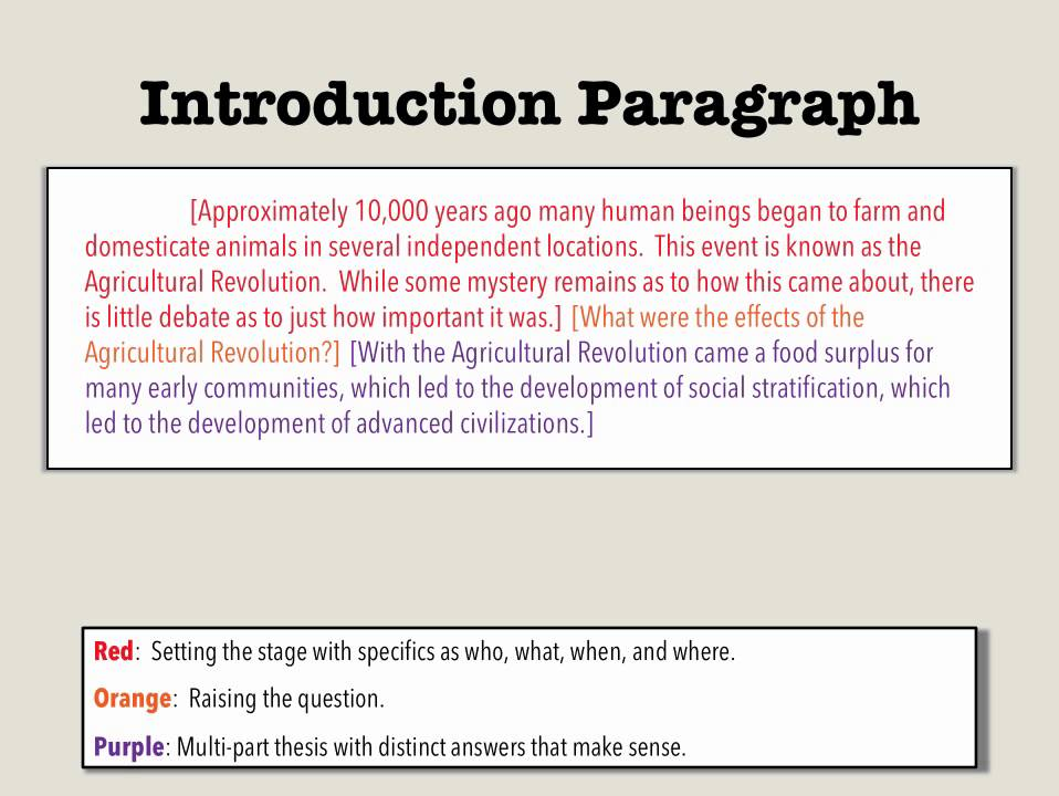 Standard Essays - Step 7 Write Your Essay - YouTube - how to make a introduction paragraph