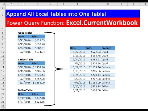 Excel Magic Trick 1330: Append All Excel Tables in Current Workbook: Power Query (Get & Transform)