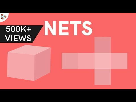 Nets of Solids - Part 1
