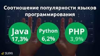 рейтинг языков программирования 2017