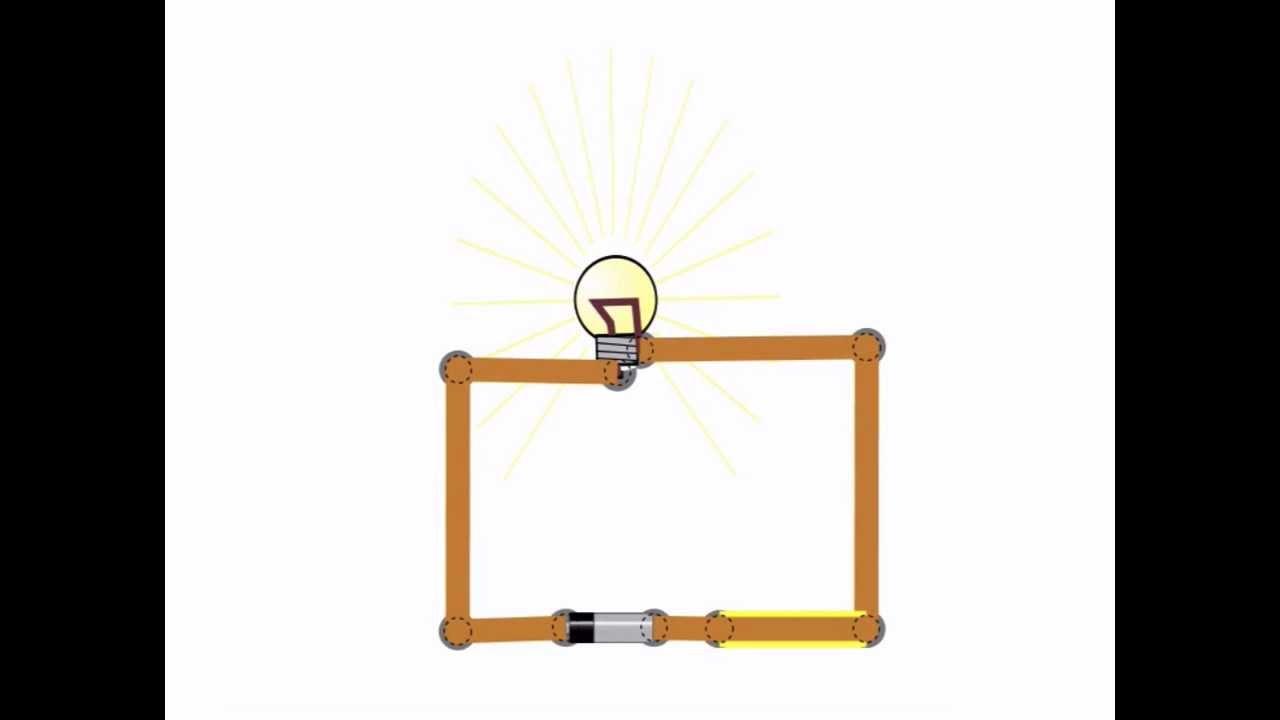 Elektricitet - Hvad er Watt