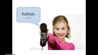 Espanjan ar-verbit