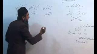Arabi Grammar Lecture 12 Part 02      عربی  گرامر کلاسس