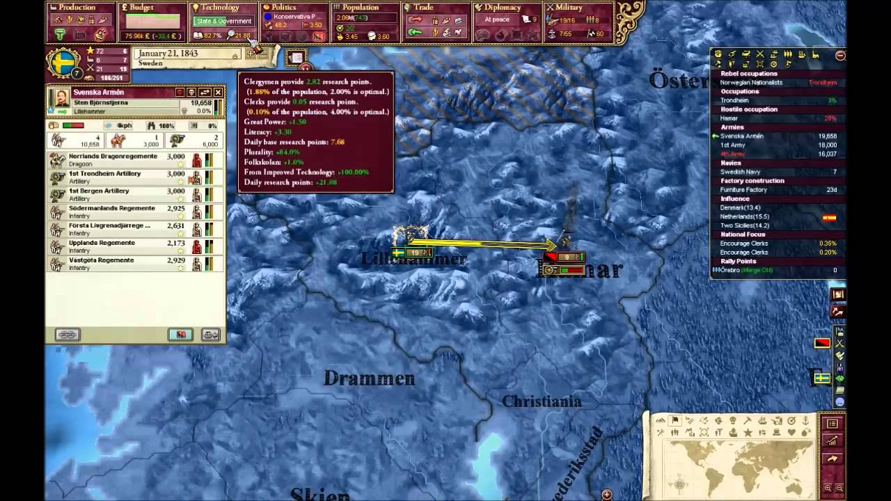 Victoria 2: How to play Sweden