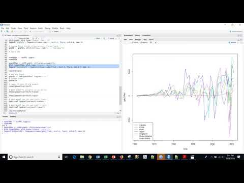 R27 Vector Autoregressive (VAR) Models,  World Development Indicators, Part IV, R And RStudio