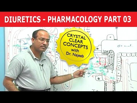 Pharmacology - Diuretics - Part 3/3