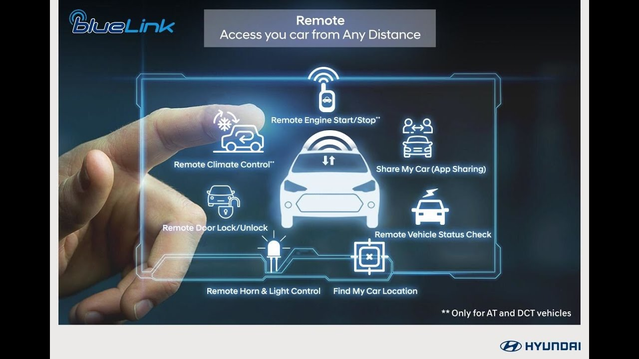 My Hyundai Blue Link >> Hyundai Venue Blue Link Tech Explained Stolen Vehicle Tracking And Lots More Motoroids