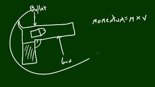 Physics Lecture - 21 - Bullet and Gun