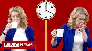Coronavirus: What are the symptoms? - BBC News
