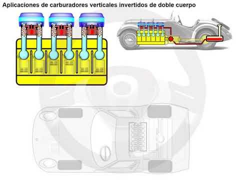 Historia de la alimentación de gasolina (4/14)