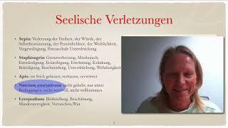 Homöopathie in Krisen: Natrium muriaticum (chloratum), Kummer Trauer, Einsamkeit, Liebeskummer