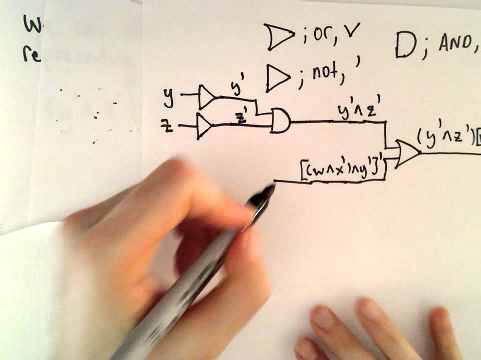 Logical Gates ( Drawing a Circuit that Corresponds to a Boolean