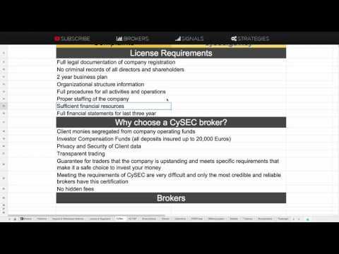Regulated Binary Option Brokers · BinaryEX