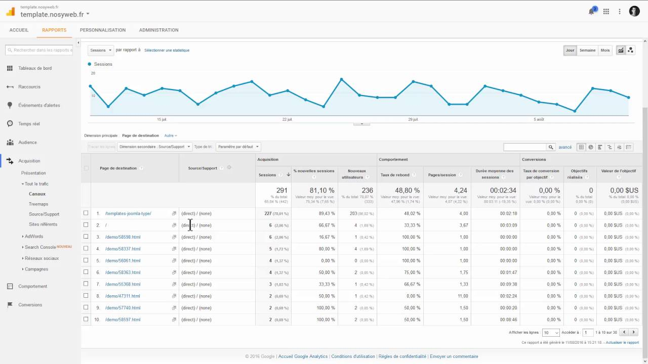Google Analytics - Les rapports Acquisition