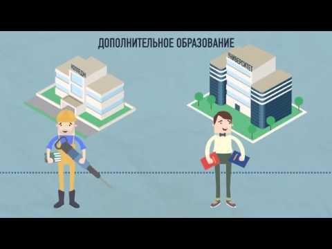 С 1 января 2015 года вступил в силу Федеральный закон № 400 ФЗ «О страховых пенсиях»