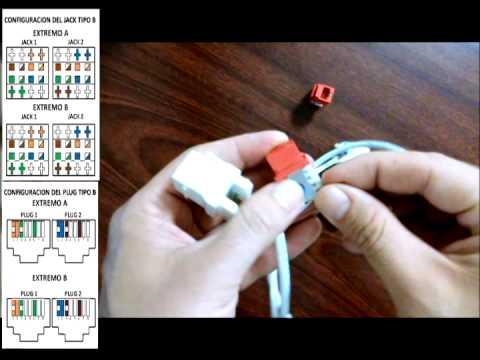Usar Un Cable De Red Para Dos Conexiones Bien Explicado