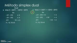 Metodo Simplex dual Modelo de maximizacion
