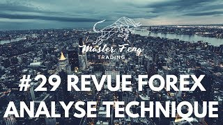 REVUE FOREX ANALYSE TECHNIQUE #29 -3 Novembre 2018 MASTER FENG TRADING