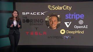 Elon Musk: genie of gek? - RTL Z NIEUWS