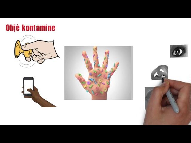 Spot Kowonaviris - vèsyon  - whiteboard animation  - UCRP/MSPP
