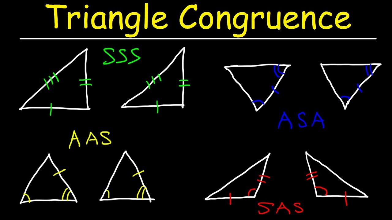 Triangle Congruence Theorems, Two Column Proofs, SSS, SAS ...