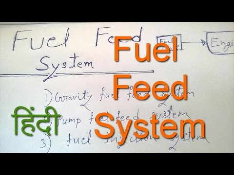 Automobile Hindi | Fuel feed system in hindi