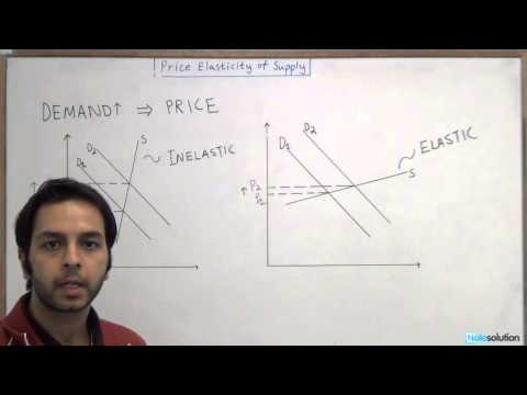 Microeconomics: Price Elasticity of Supply (Difficult Lvl Question)