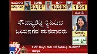 Jayanagar Election Result:Cong Sowmya Reddy Wins Against BJP's B N Prahlad