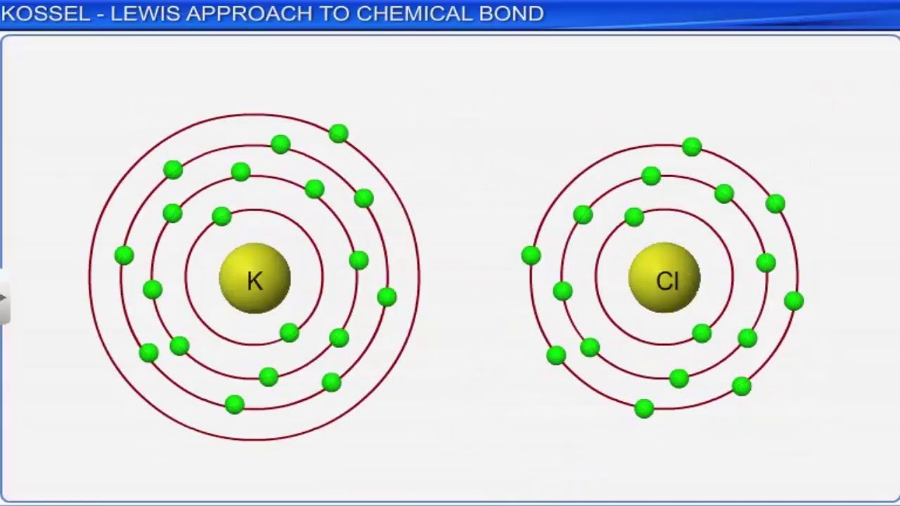 CBSE Class 11 Chemistry || Chemical Bonding and Molecular Structure Part 1  || Full Chapter ||