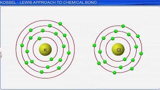 chemical bonding class 11 neet