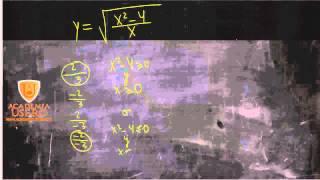 Dominio con raíces y fracciones Matemáticas 1º Bachillerato Academia Usero Estepona