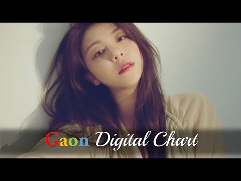 |top-100|-gaon-digital-weekly-chart,-04---10-october-2020