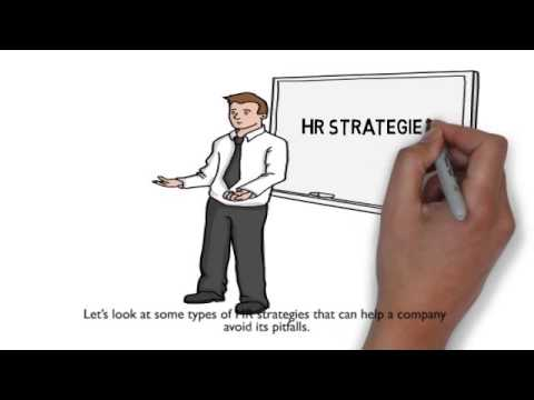 How can Strategic Human Resource Management (SHRM) help in modern organisational growth?