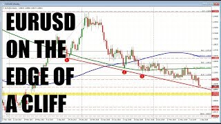 EURUSD sits on the edge of a cliff