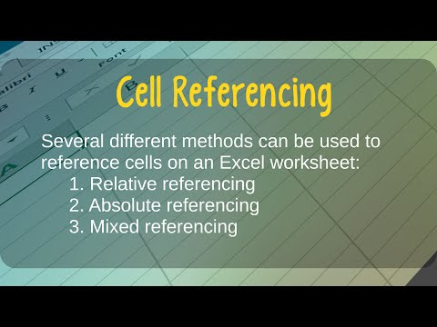 How to Use Relative, Absolute, and Mixed Cell References in ...