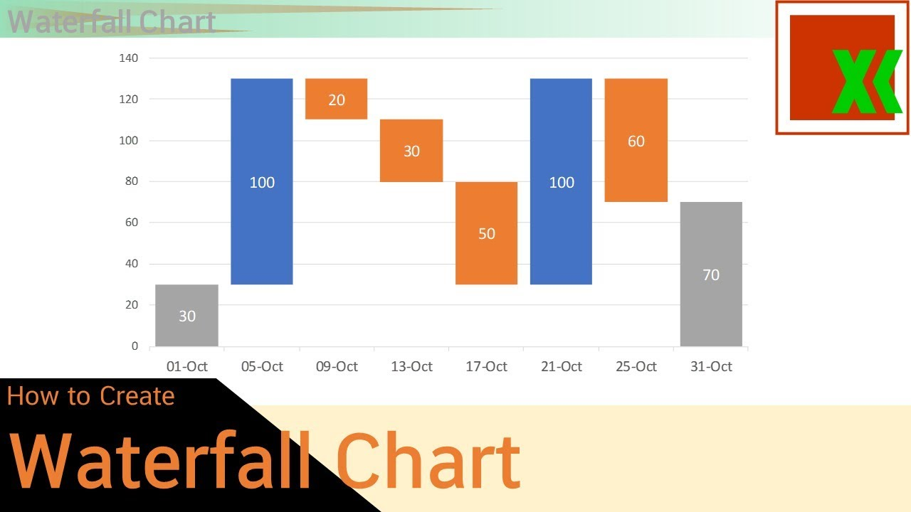 Waterfall chart by stacked column how to create youtube waterfall chart by stacked column how to create pooptronica Image collections